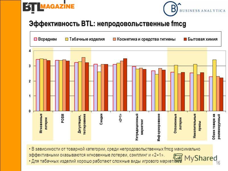 16 Эффективность BTL: непродовольственные fmcg В зависимости от товарной категории, среди непродовольственных fmcg максимально эффективными оказываются мгновенные лотереи, сэмплинг и «2+1». Для табачных изделий хорошо работают сложные виды игрового м