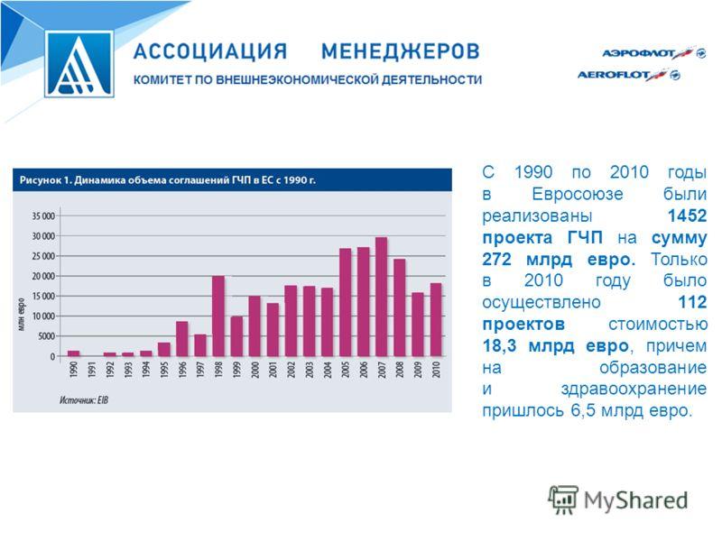 С 1990 по 2010 годы в Евросоюзе были реализованы 1452 проекта ГЧП на сумму 272 млрд евро. Только в 2010 году было осуществлено 112 проектов стоимостью 18,3 млрд евро, причем на образование и здравоохранение пришлось 6,5 млрд евро.
