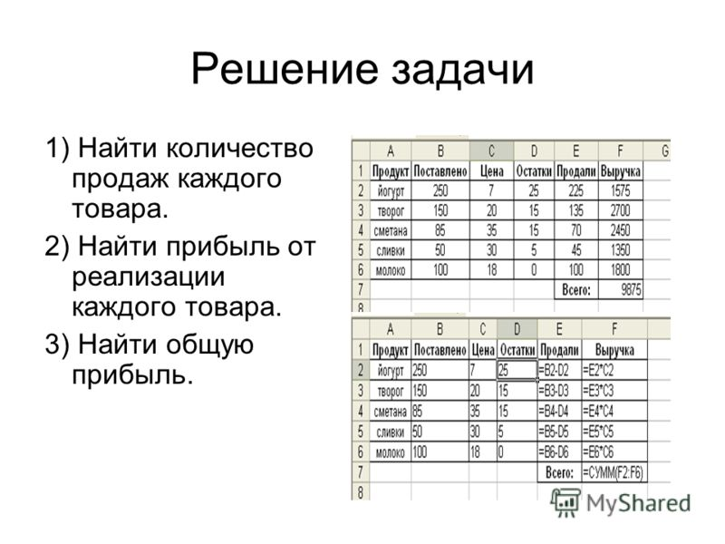 Решение задачи 1) Найти количество продаж каждого товара. 2) Найти прибыль от реализации каждого товара. 3) Найти общую прибыль.