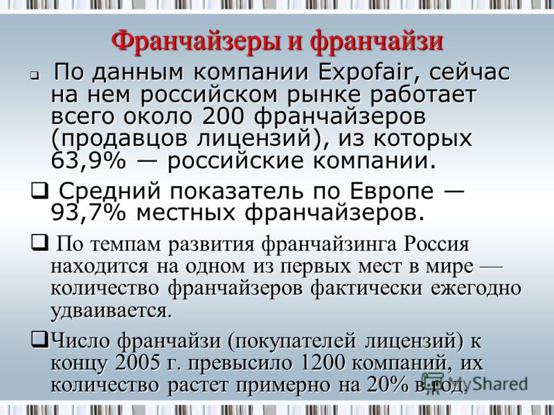 Франчайзеры и франчайзи По данным компании Expofair, сейчас на нем российском рынке работает всего около 200 франчайзеров (продавцов лицензий), из которых 63,9% российские компании. По данным компании Expofair, сейчас на нем российском рынке работает