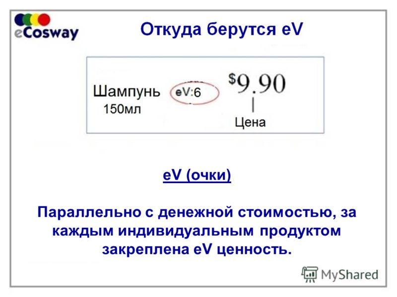 eV (очки) Параллельно с денежной стоимостью, за каждым индивидуальным продуктом закреплена eV ценность.