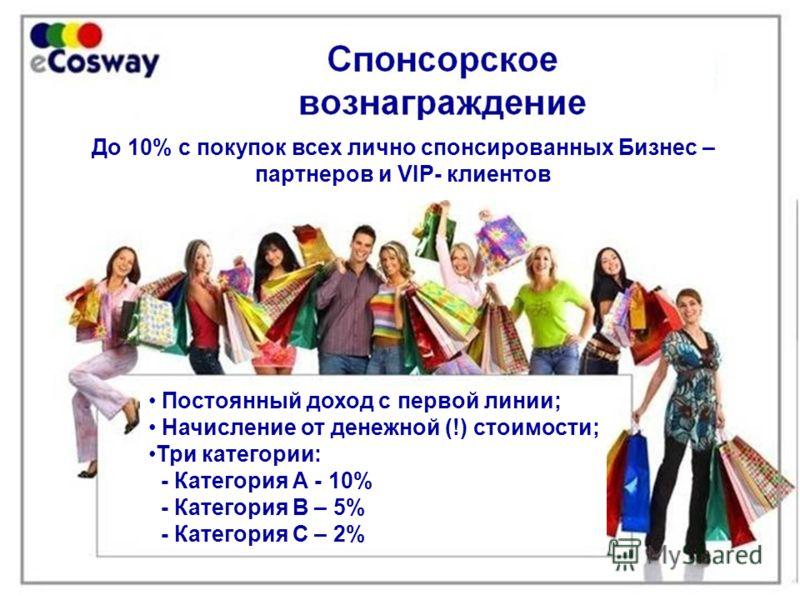До 10% с покупок всех лично спонсированных Бизнес – партнеров и VIP- клиентов Постоянный доход с первой линии; Начисление от денежной (!) стоимости; Три категории: - Категория А - 10% - Категория В – 5% - Категория С – 2%