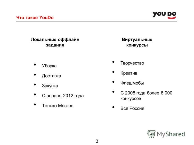 Что такое YouDo Уборка Доставка Закупка С апреля 2012 года Только Москве 3 Локальные оффлайн задания Творчество Креатив Флешмобы С 2008 года более 8 000 конкурсов Вся Россия Виртуальные конкурсы