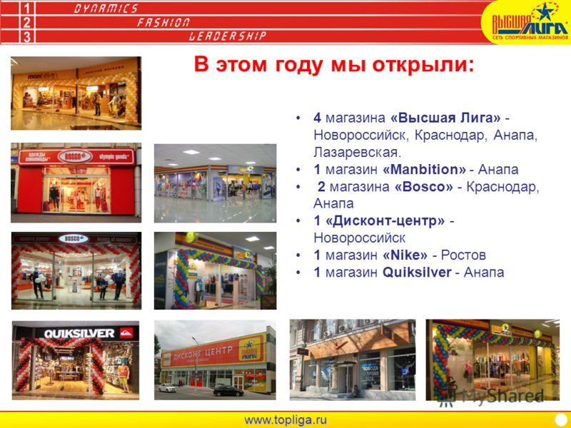 www.topliga.ru В этом году мы открыли: 4 магазина «Высшая Лига» - Новороссийск, Краснодар, Анапа, Лазаревская. 1 магазин «Manbition» - Анапа 2 магазина «Bosco» - Краснодар, Анапа 1 «Дисконт-центр» - Новороссийск 1 магазин «Nike» - Ростов 1 магазин Qu