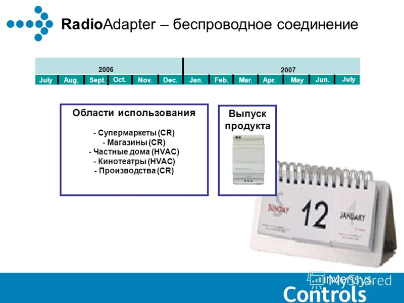 Dec.Jan.Feb. 2007 Mar. Apr.May Jun. 2006 Выпуск продукта Nov. Oct. Области использования - Супермаркеты (CR) - Магазины (CR) - Частные дома (HVAC) - Кинотеатры (HVAC) - Производства (CR) RadioAdapter – беспроводное соединение Sept.Aug. July
