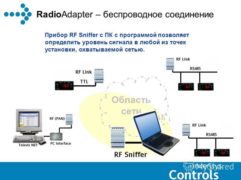 RadioAdapter – беспроводное соединение Прибор RF Sniffer с ПК с программой позволяет определить уровень сигнала в любой из точек установки, охватываемой сетью. Область сети