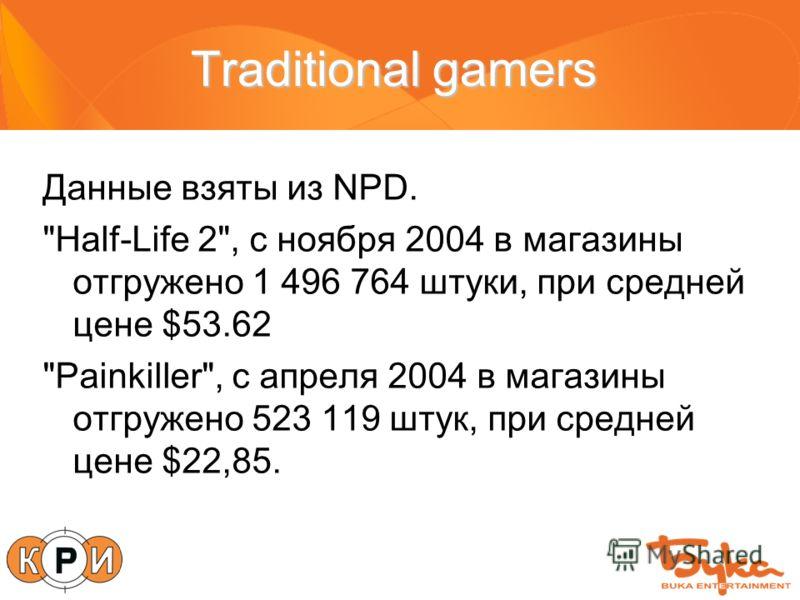 Traditional gamers Данные взяты из NPD. Half-Life 2, c ноября 2004 в магазины отгружено 1 496 764 штуки, при средней цене $53.62 Painkiller, с апреля 2004 в магазины отгружено 523 119 штук, при средней цене $22,85.