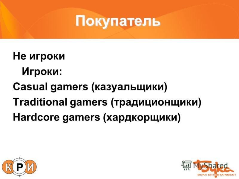 Покупатель Не игроки Игроки: Casual gamers (казуальщики) Traditional gamers (традиционщики) Hardcore gamers (хардкорщики)