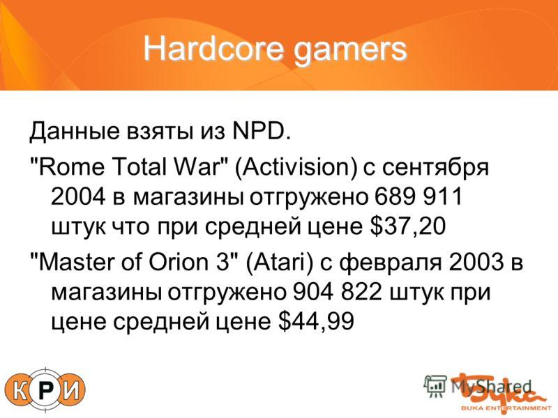 Hardcore gamers Данные взяты из NPD. Rome Total War (Activision) c сентября 2004 в магазины отгружено 689 911 штук что при средней цене $37,20 Master of Orion 3 (Atari) c февраля 2003 в магазины отгружено 904 822 штук при цене средней цене $44,99