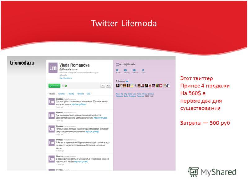 Twitter Lifemoda Этот твиттер Принес 4 продажи На 560$ в первые два дня существования Затраты 300 руб