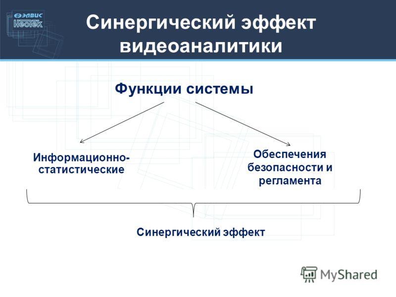 Синергический эффект видеоаналитики Информационно- статистические Обеспечения безопасности и регламента Функции системы Синергический эффект