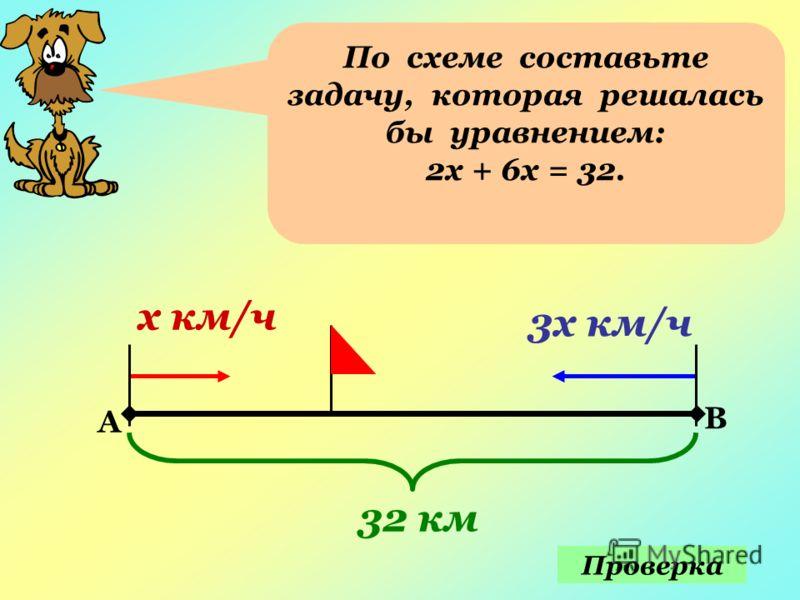 По схеме составьте задачу, которая решалась бы уравнением: 2х + 6х = 32. х км/ч 3х км/ч 32 км A B Проверка