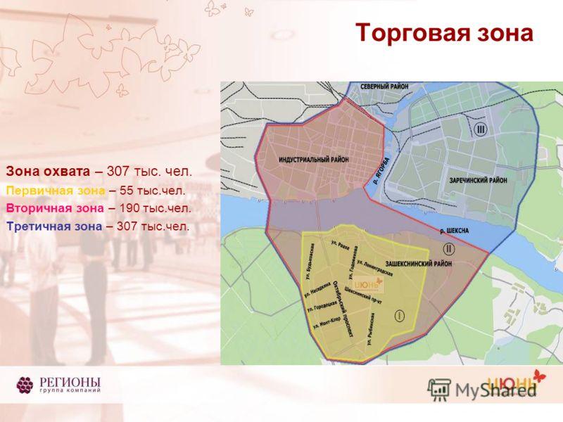 Торговая зона Зона охвата – 307 тыс. чел. Первичная зона – 55 тыс.чел. Вторичная зона – 190 тыс.чел. Третичная зона – 307 тыс.чел.