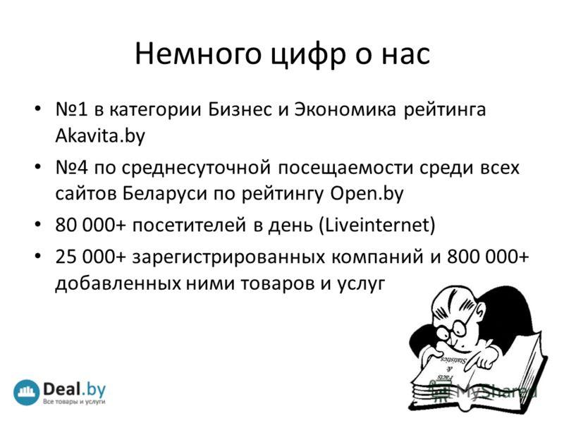 Немного цифр о нас 1 в категории Бизнес и Экономика рейтинга Akavita.by 4 по среднесуточной посещаемости среди всех сайтов Беларуси по рейтингу Open.by 80 000+ посетителей в день (Liveinternet) 25 000+ зарегистрированных компаний и 800 000+ добавленн