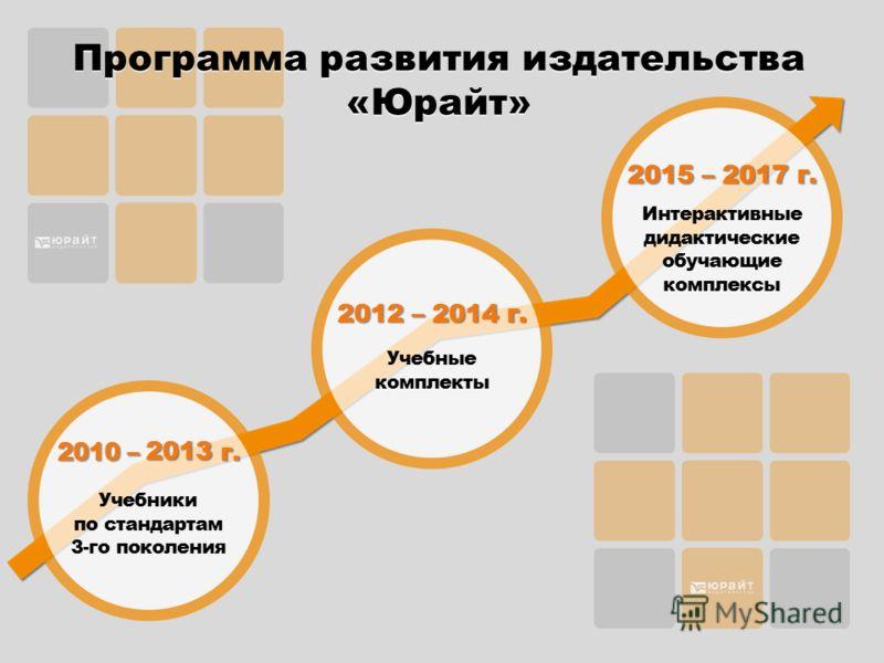 Программа развития издательства «Юрайт» 2010 – 2013 г. Учебники по стандартам 3-го поколения 2012 – 2014 г. 2015 – 2017 г. Интерактивные дидактические обучающие комплексы Учебные комплекты