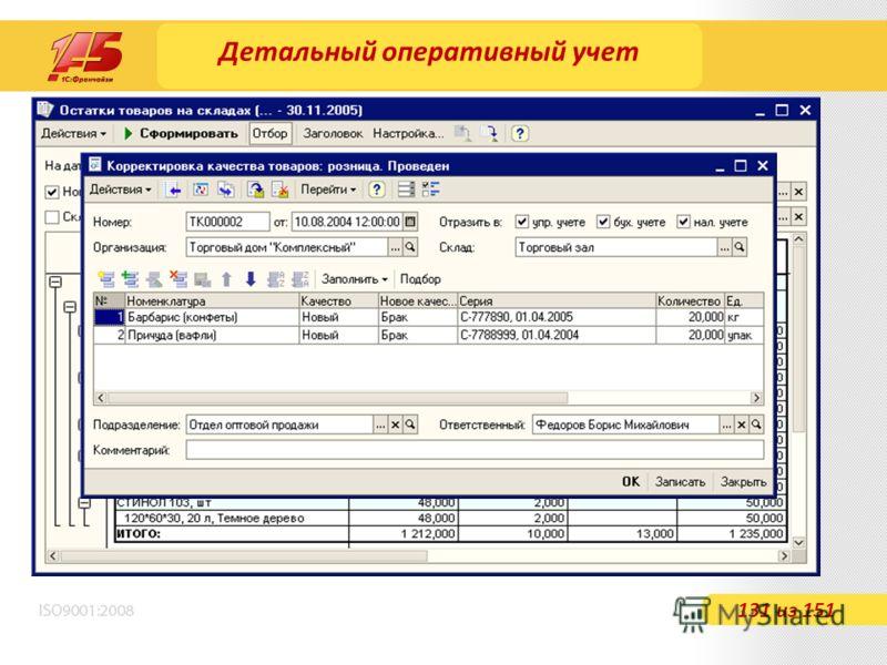 Детальный оперативный учет 131 из 151
