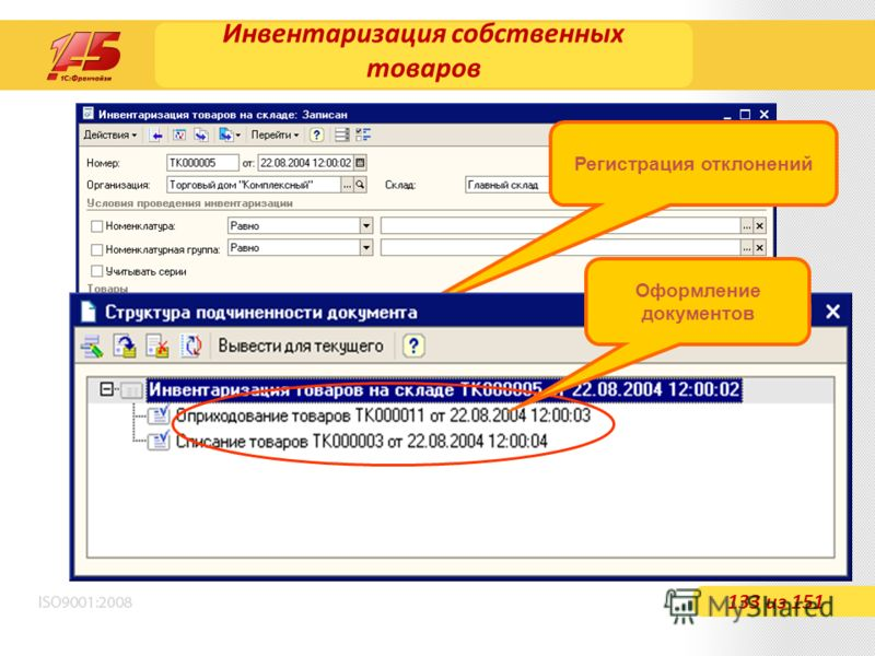 Инвентаризация собственных товаров 133 из 151 Регистрация отклонений Оформление документов