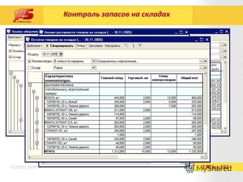 Контроль запасов на складах 136 из 151