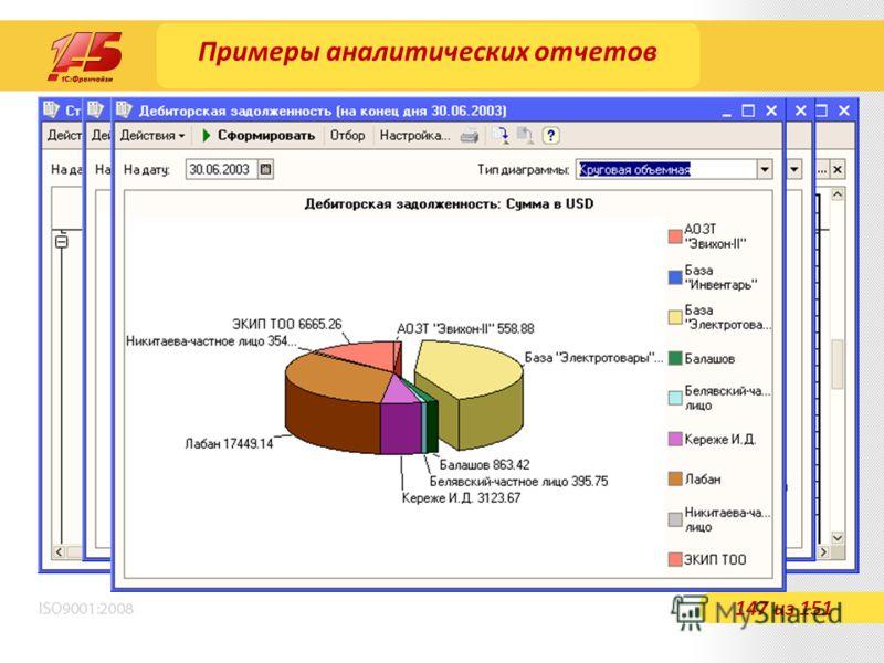 Примеры аналитических отчетов 147 из 151