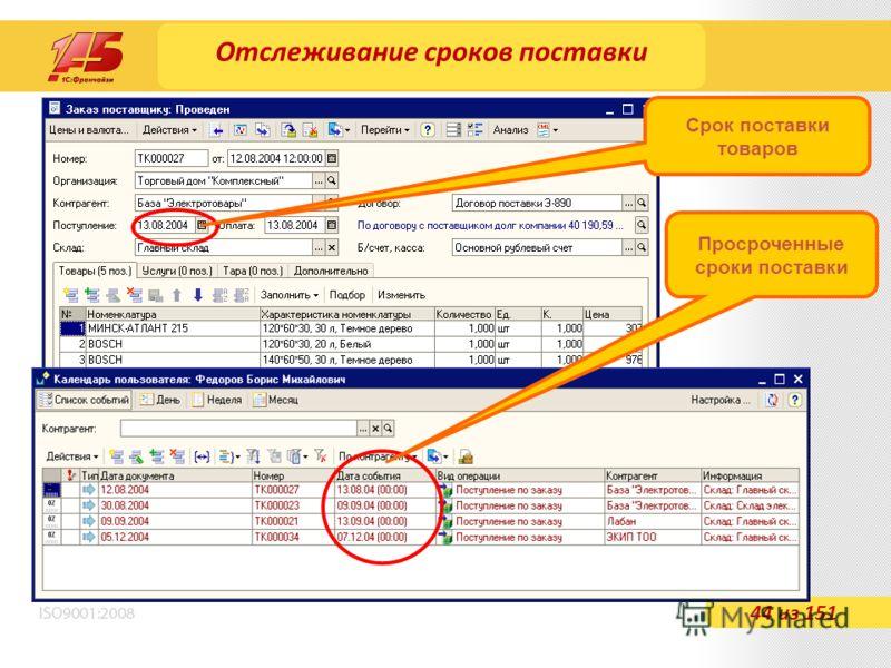 Отслеживание сроков поставки 44 из 151 Срок поставки товаров Просроченные сроки поставки