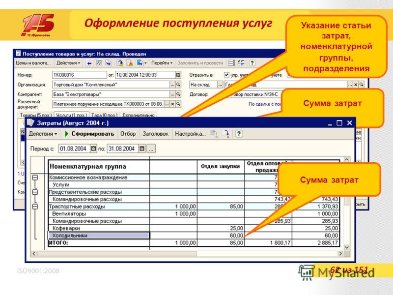 Оформление поступления услуг 62 из 151 Указание статьи затрат, номенклатурной группы, подразделения Сумма затрат