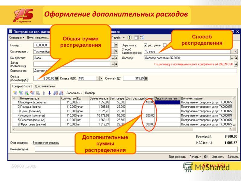 Оформление дополнительных расходов 63 из 151 Общая сумма распределения Способ распределения Дополнительные суммы распределения
