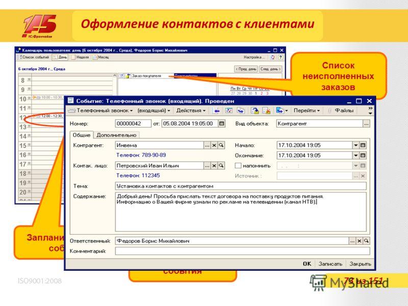 Оформление контактов с клиентами 73 из 151 Запланированные события Список неисполненных заказов Ввод нового события