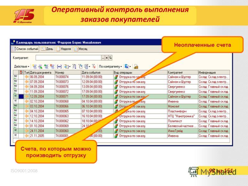 Оперативный контроль выполнения заказов покупателей 93 из 151 Счета, по которым можно производить отгрузку Неоплаченные счета