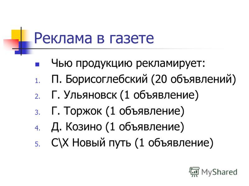 Реклама в газете Чью продукцию рекламирует: 1. П. Борисоглебский (20 объявлений) 2. Г. Ульяновск (1 объявление) 3. Г. Торжок (1 объявление) 4. Д. Козино (1 объявление) 5. С\Х Новый путь (1 объявление)