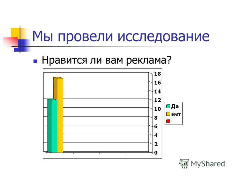 Мы провели исследование Нравится ли вам реклама?