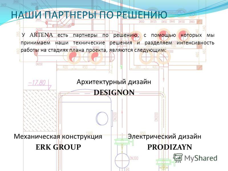 НАШИ ПАРТНЕРЫ ПО РЕШЕНИЮ У ARTENA есть партнеры по решению, с помощью которых мы принимаем наши технические решения и разделяем интенсивность работы на стадиях плана проекта, являются следующим: Архитектурный дизайн DESIGNON Механическая конструкция