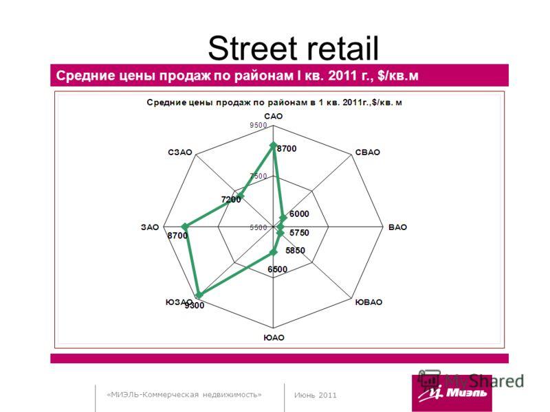 «МИЭЛЬ-Коммерческая недвижимость» Июнь 2011 Street retail Средние цены продаж по районам I кв. 2011 г., $/кв.м