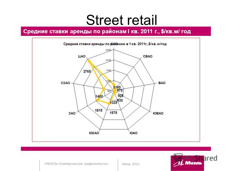«МИЭЛЬ-Коммерческая недвижимость» Июнь 2011 Street retail Средние ставки аренды по районам I кв. 2011 г., $/кв.м/ год