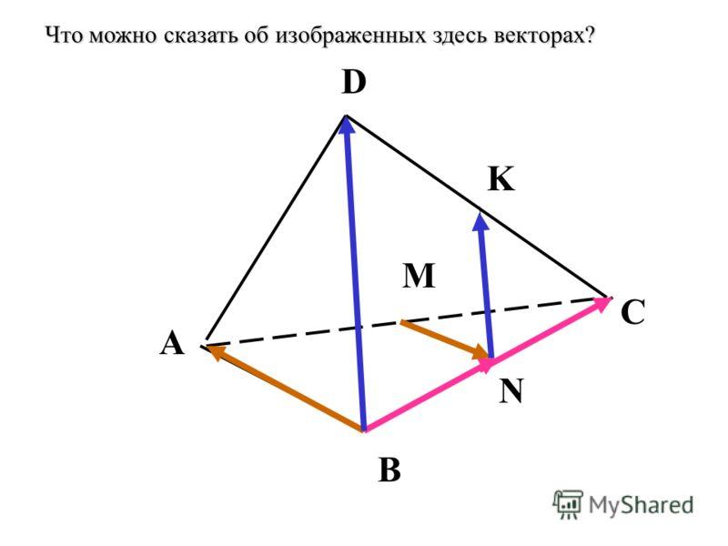 K N D С В А M Что можно сказать об изображенных здесь векторах?