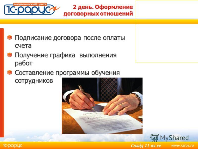 Слайд 11 из хх 2 день. Оформление договорных отношений Подписание договора после оплаты счета Получение графика выполнения работ Составление программы обучения сотрудников