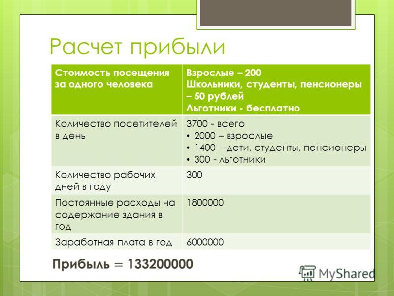Расчет прибыли Стоимость посещения за одного человека Взрослые – 200 Школьники, студенты, пенсионеры – 50 рублей Льготники - бесплатно Количество посетителей в день 3700 - всего 2000 – взрослые 1400 – дети, студенты, пенсионеры 300 - льготники Количе