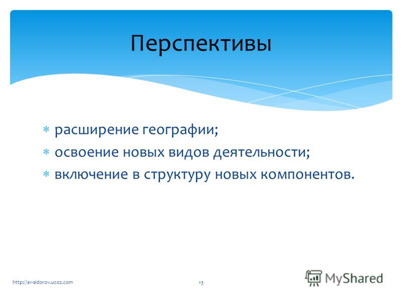 расширение географии; освоение новых видов деятельности; включение в структуру новых компонентов. Перспективы 13http://sv-sidorov.ucoz.com
