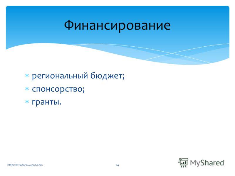 региональный бюджет; спонсорство; гранты. Финансирование 14http://sv-sidorov.ucoz.com