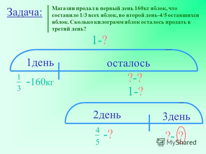 По учебнику Петерсон Л.Г., Дорофеева В.Г. Пример решения задачи 5 класс