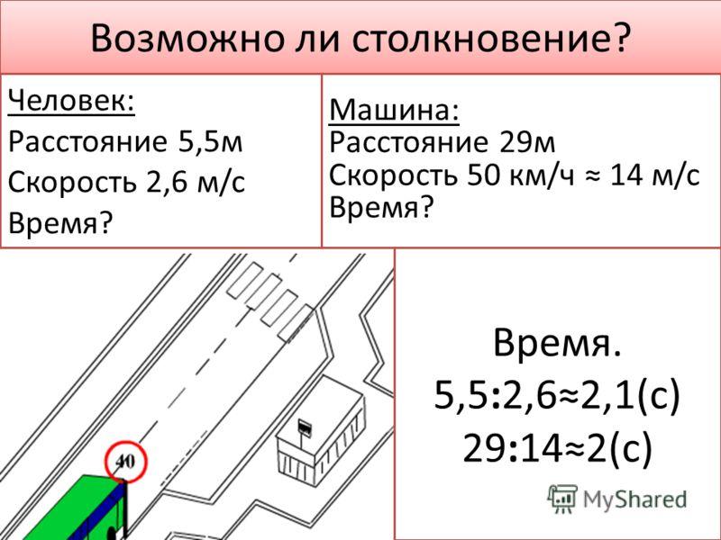 Возможно ли столкновение? Человек: Расстояние 5,5м Скорость 2,6 м/c Время? Машина: Расстояние 29м Скорость 50 км/ч 14 м/c Время? Время. 5,5:2,62,1(с) 29:142(с)