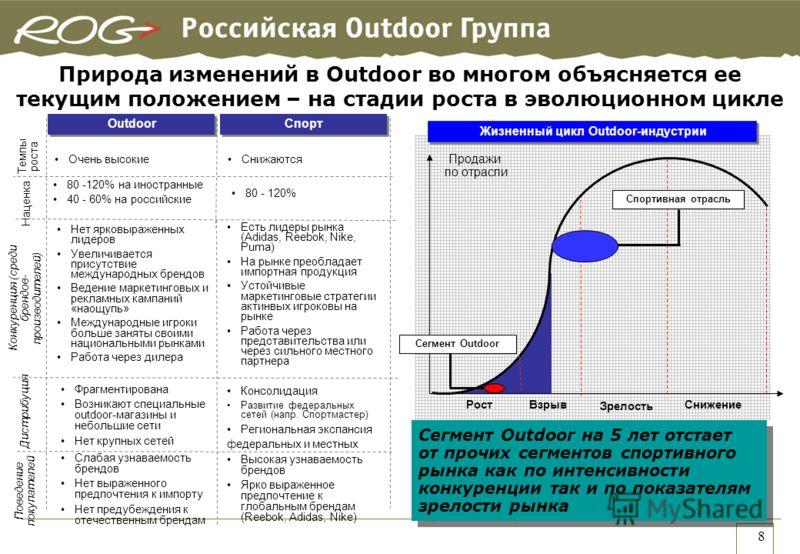 8 Природа изменений в Outdoor во многом объясняется ее текущим положением – на стадии роста в эволюционном цикле Рост Зрелость Residential ВзрывСнижение Жизненный цикл Outdoor-индустрии Очень высокие Темпы роста Снижаются Конкуренция (среди брендов-