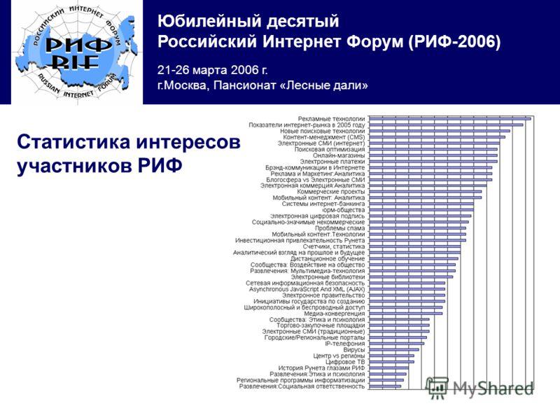Юбилейный десятый Российский Интернет Форум (РИФ-2006) 21-26 марта 2006 г. г.Москва, Пансионат «Лесные дали» Статистика интересов участников РИФ