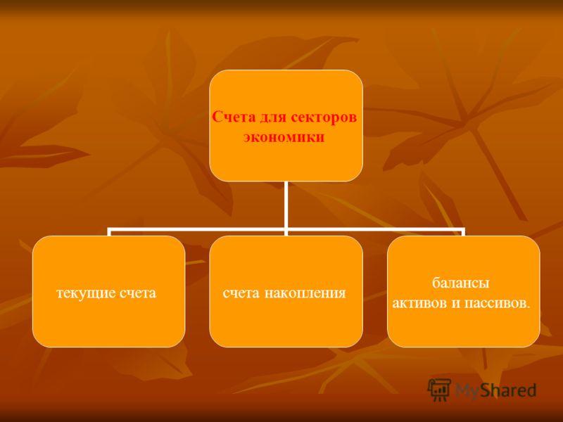группы счетов счета для секторов экономики; счета для отраслей экономики; счета для отдельных экономических операций; счета для экономики в целом (консолидированные счета).