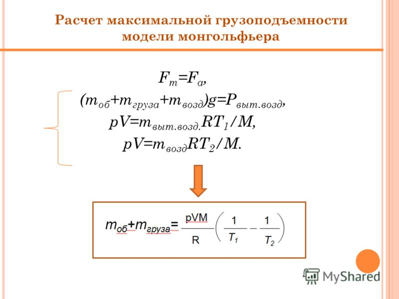 F т =F a, (m об +m груза +m возд )g=P выт.возд, pV=m выт.возд. RT 1 /Μ, pV=m возд RT 2 /M. Расчет максимальной грузоподъемности модели монгольфьера