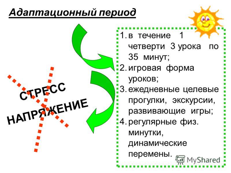 Адаптационный период 1.в течение 1 четверти 3 урока по 35 минут; 2.игровая форма уроков; 3.ежедневные целевые прогулки, экскурсии, развивающие игры; 4.регулярные физ. минутки, динамические перемены. С Т Р Е С С Н А П Р Я Ж Е Н И Е