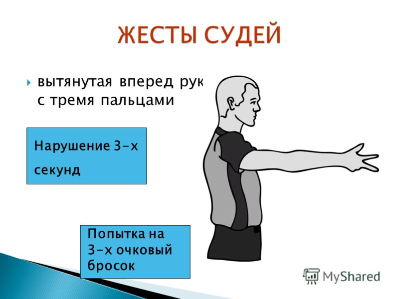 вытянутая вперед рука с тремя пальцами Нарушение 3-х секунд Попытка на 3-х очковый бросок