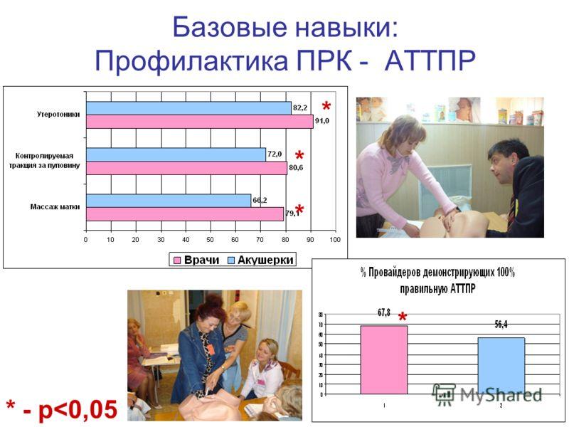 Базовые навыки: Профилактика ПРК - АТТПР * * * * * - p