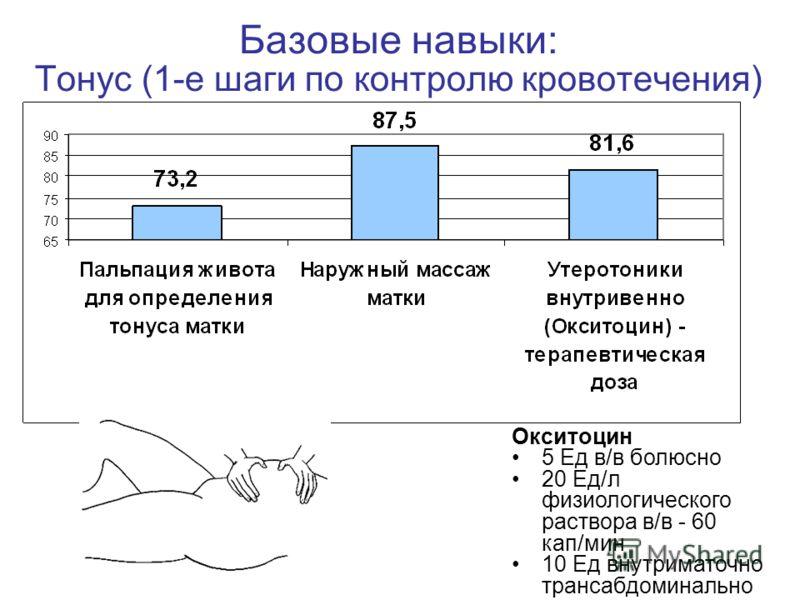 Базовые навыки: Тонус (1-е шаги по контролю кровотечения) Окситоцин 5 Ед в/в болюсно 20 Ед/л физиологического раствора в/в - 60 кап/мин 10 Ед внутриматочно трансабдоминально
