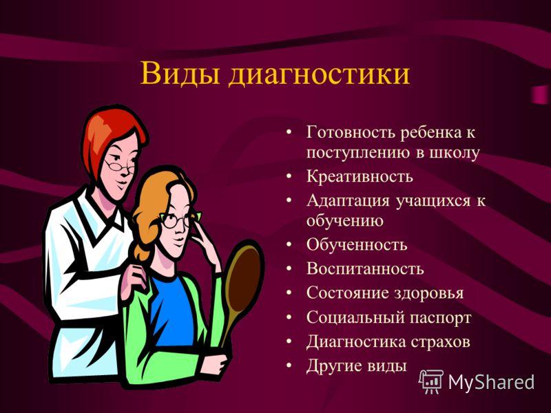 Виды диагностики готовность ребенка к