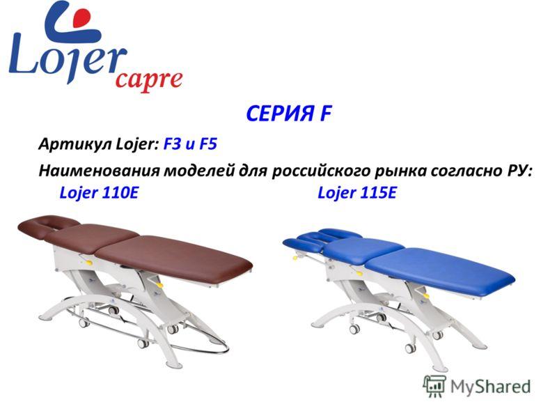 www.lojer.com СЕРИЯ F Артикул Lojer: F3 и F5 Наименования моделей для российского рынка согласно РУ: Lojer 110Е Lojer 115Е
